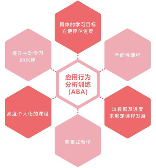 apbeijing-ada-1-500x540-1